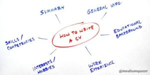 CV flowchart on a white board