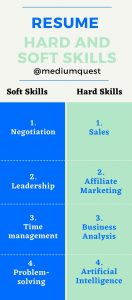 Resume Hard and Soft Skills